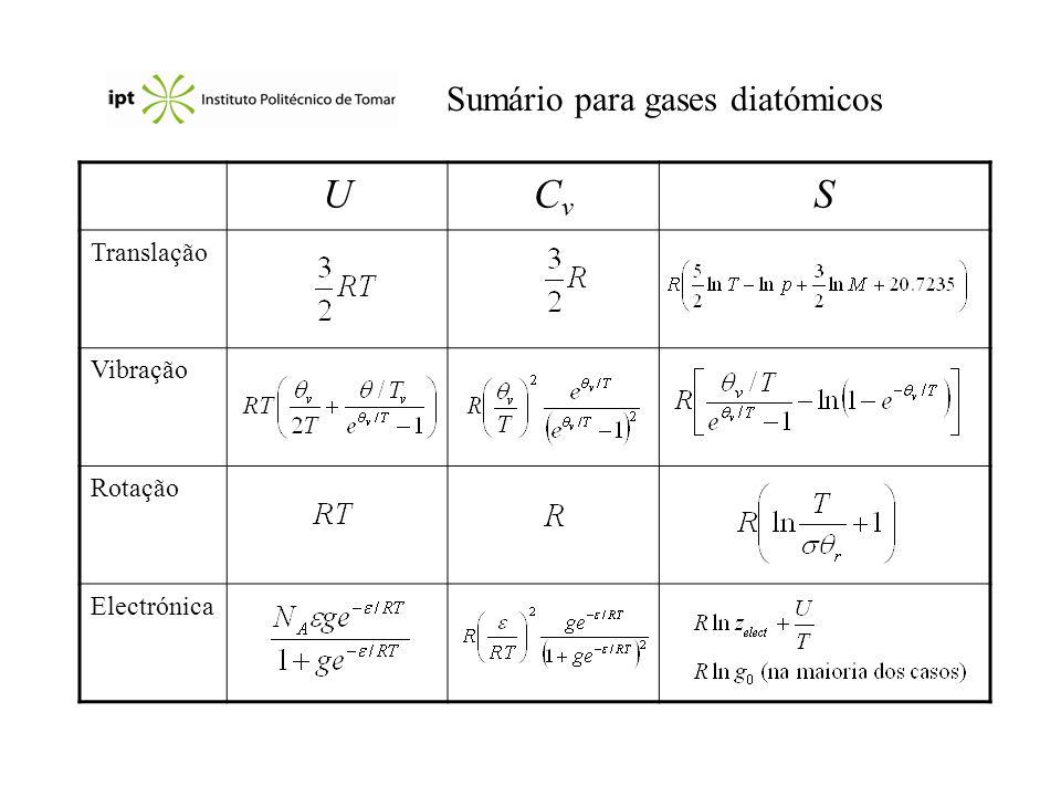 U Cv S Sumário para gases diatómicos Translação Vibração Rotação