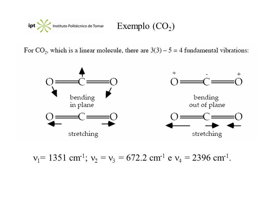 Exemplo (CO2) 1= 1351 cm-1; 2 = 3 = 672.2 cm-1 e 4 = 2396 cm-1.