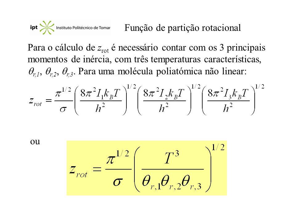 Função de partição rotacional