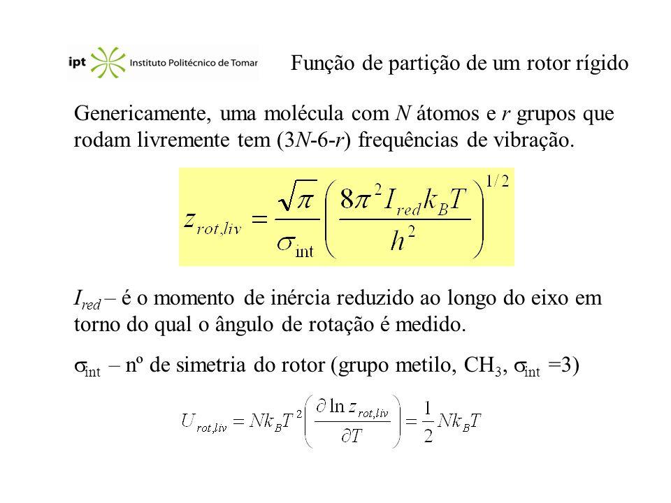 Função de partição de um rotor rígido