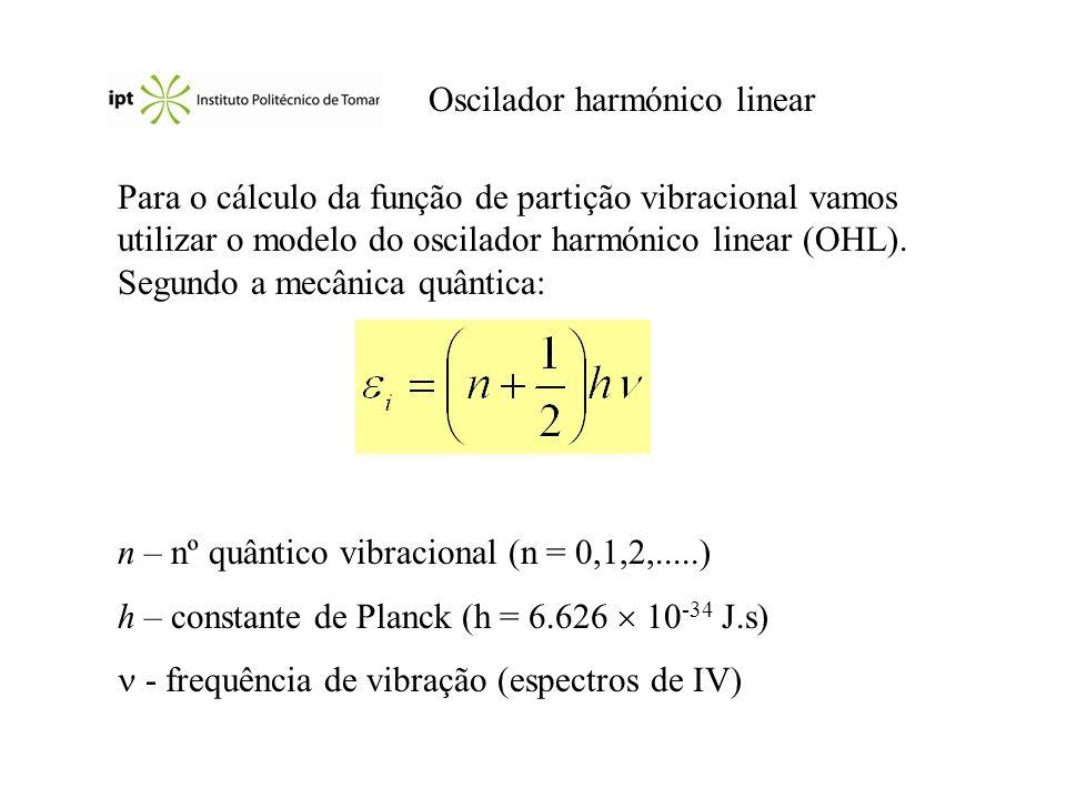 Oscilador harmónico linear
