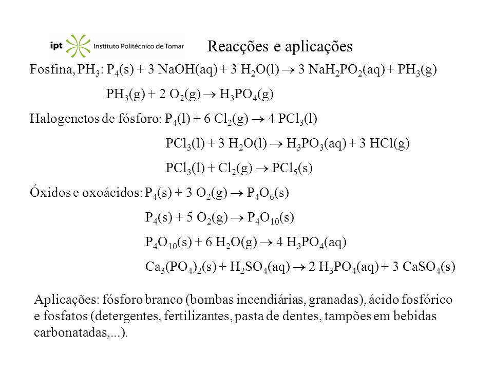 Reacções e aplicaçõesFosfina, PH3: P4(s) + 3 NaOH(aq) + 3 H2O(l)  3 NaH2PO2(aq) + PH3(g) PH3(g) + 2 O2(g)  H3PO4(g)