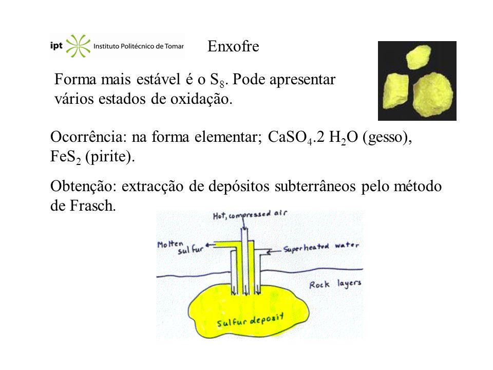 Enxofre Forma mais estável é o S8. Pode apresentar vários estados de oxidação. Ocorrência: na forma elementar; CaSO4.2 H2O (gesso), FeS2 (pirite).