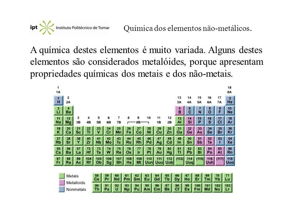 Química dos elementos não-metálicos.