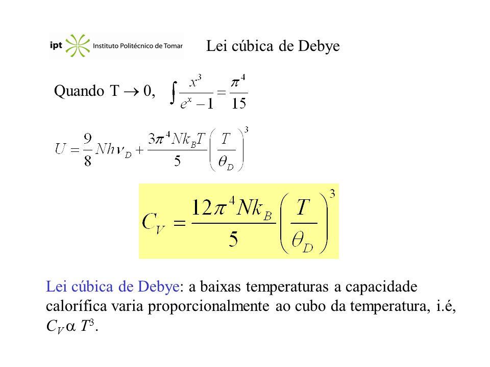 Lei cúbica de Debye Quando T  0,