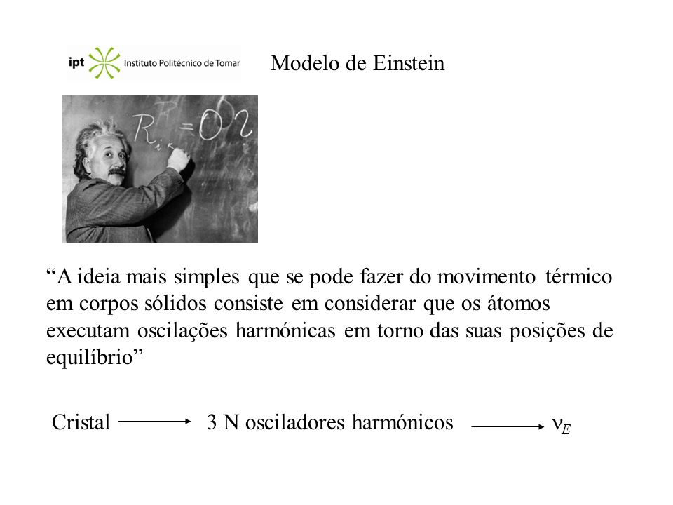 Modelo de Einstein