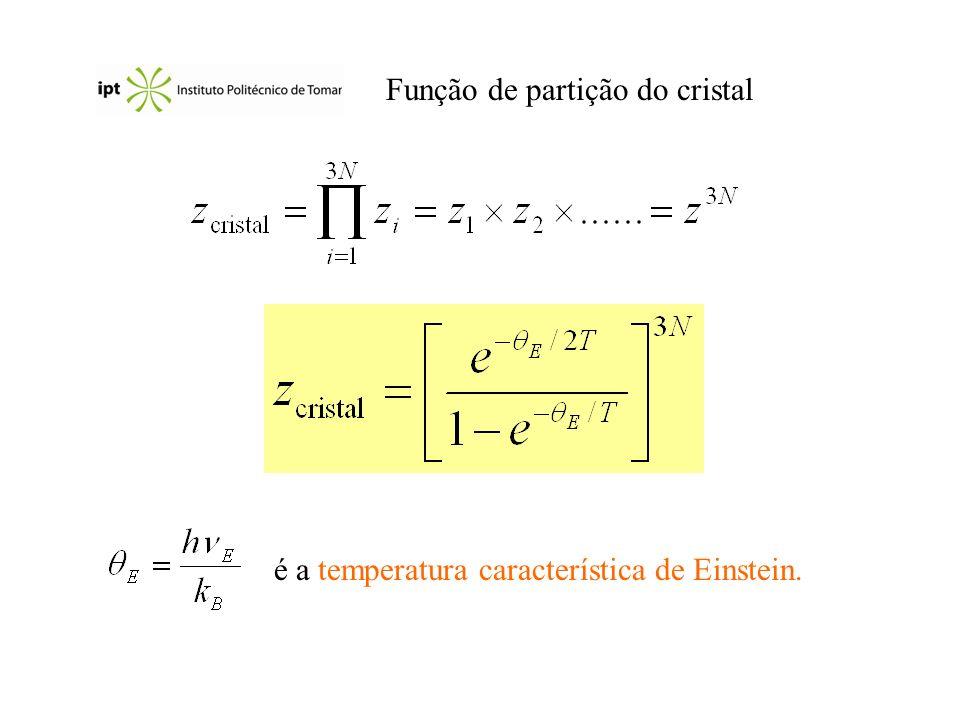 Função de partição do cristal