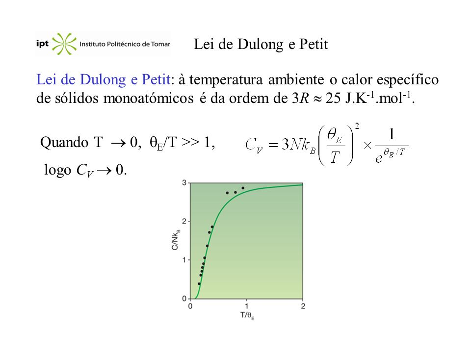 Lei de Dulong e Petit Lei de Dulong e Petit: à temperatura ambiente o calor específico de sólidos monoatómicos é da ordem de 3R  25 J.K-1.mol-1.