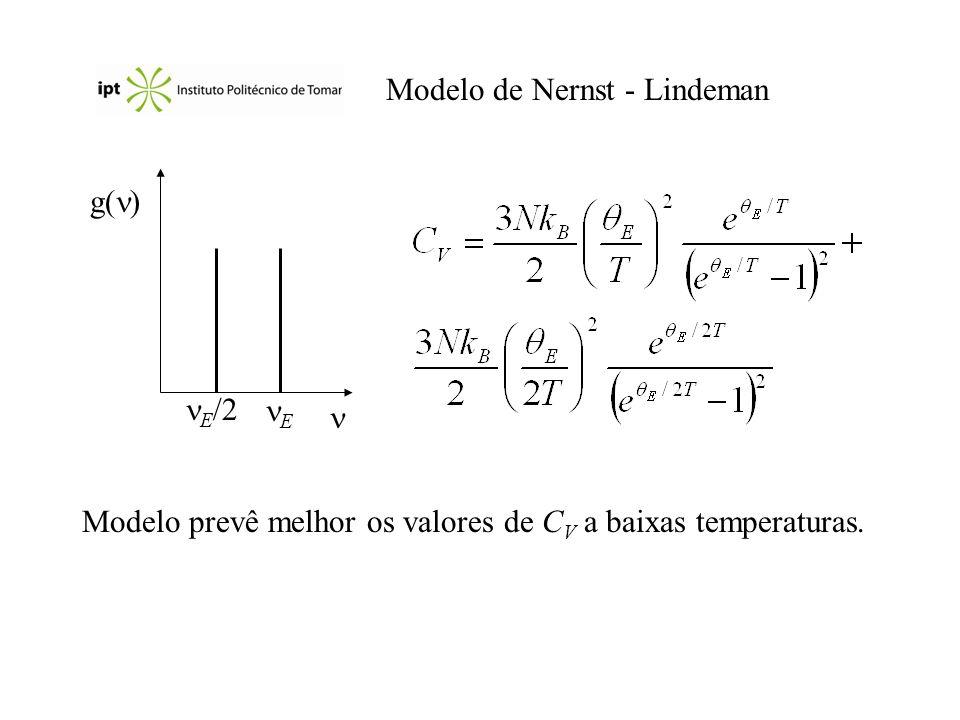 Modelo de Nernst - Lindeman