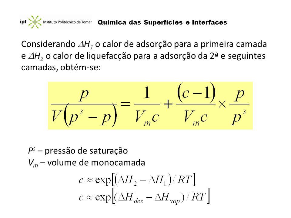 Ps – pressão de saturação Vm – volume de monocamada
