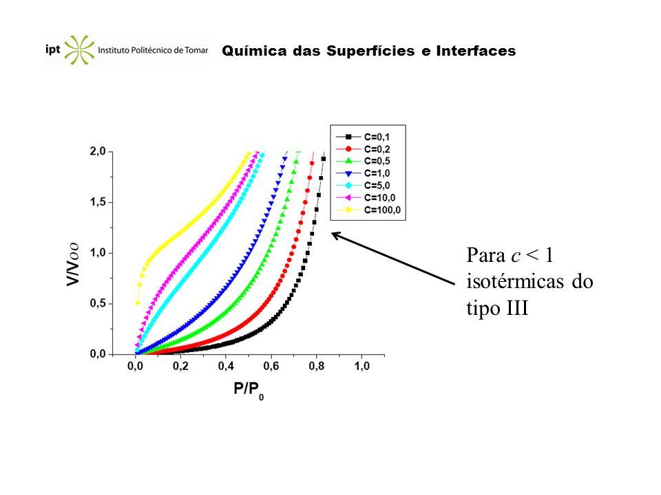 Para c < 1 isotérmicas do tipo III