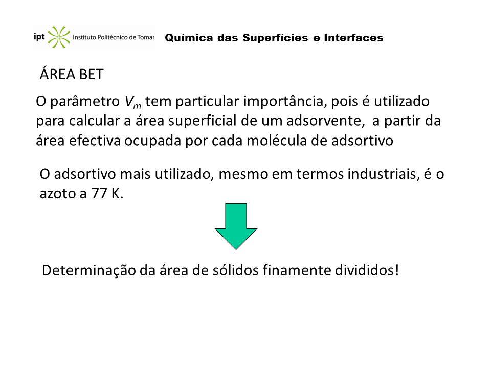Determinação da área de sólidos finamente divididos!