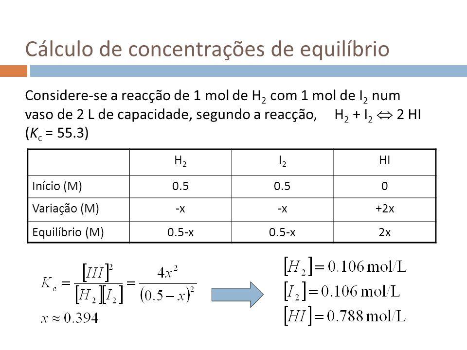 Cálculo de concentrações de equilíbrio