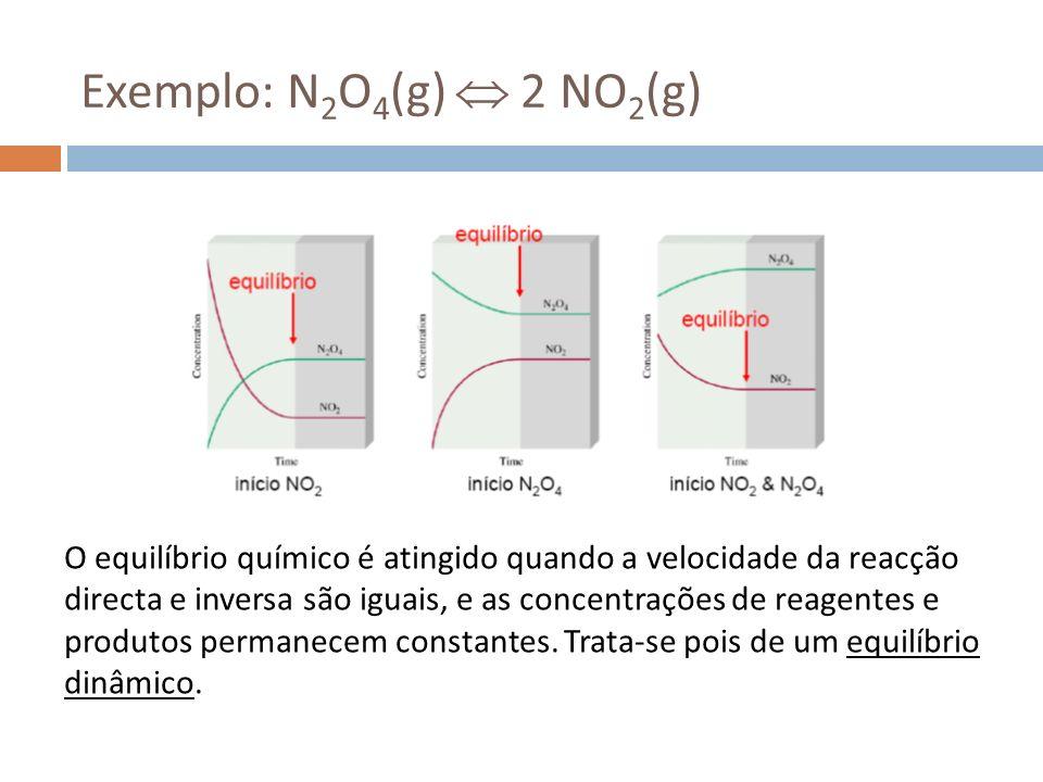 Exemplo: N2O4(g)  2 NO2(g)
