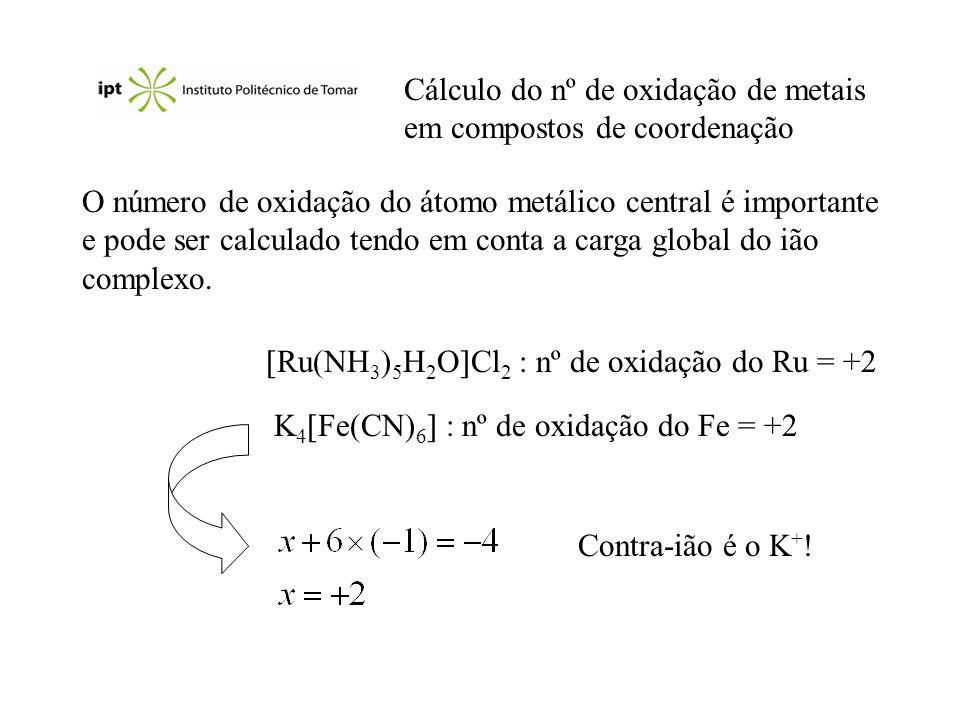 Cálculo do nº de oxidação de metais em compostos de coordenação