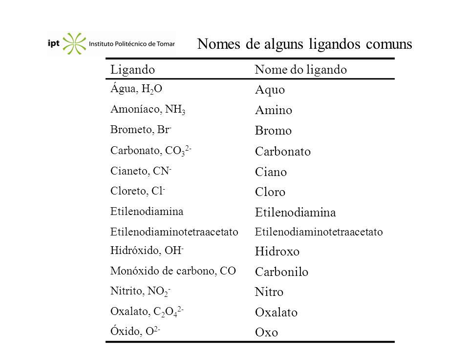Nomes de alguns ligandos comuns