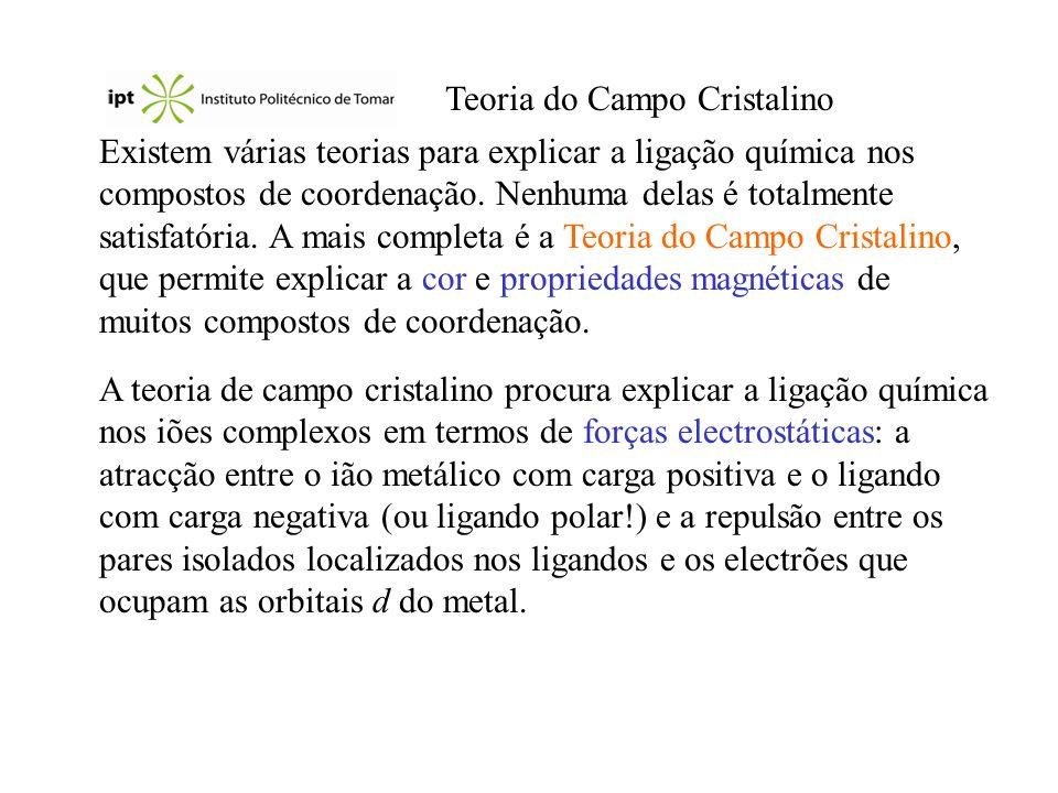 Teoria do Campo Cristalino