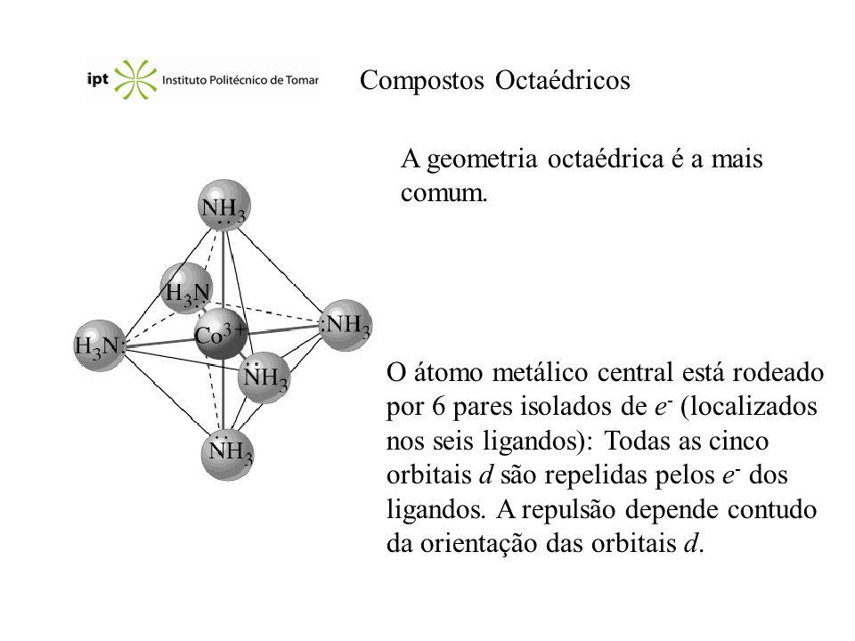 Compostos Octaédricos