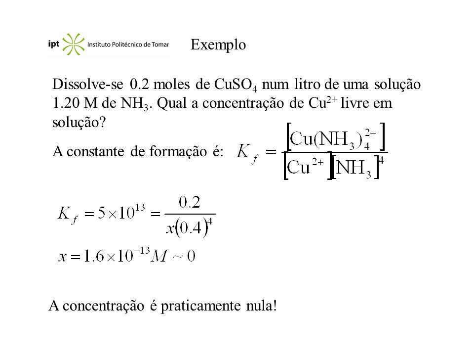 Exemplo Dissolve-se 0.2 moles de CuSO4 num litro de uma solução 1.20 M de NH3. Qual a concentração de Cu2+ livre em solução