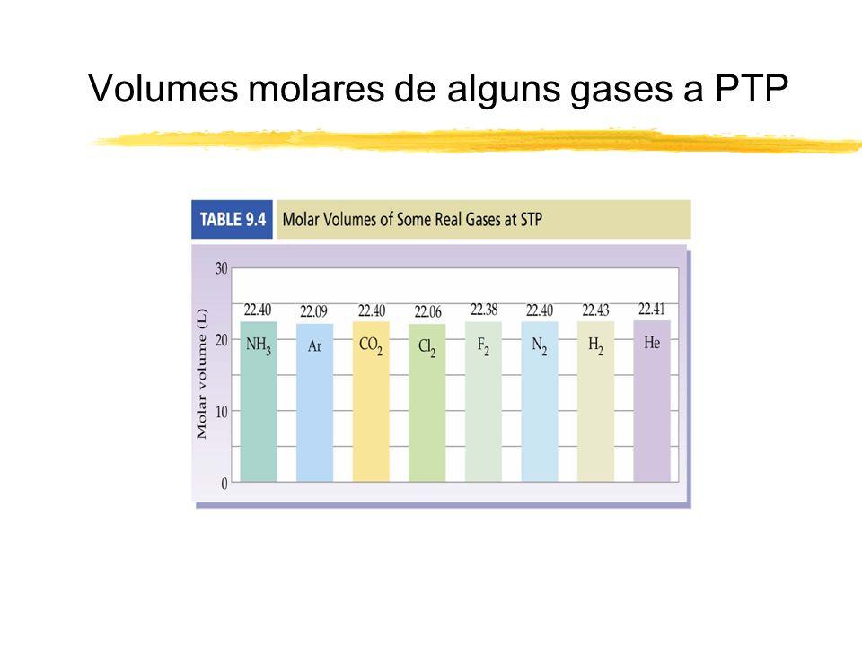 Volumes molares de alguns gases a PTP