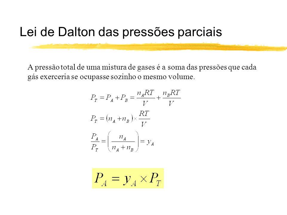 Lei de Dalton das pressões parciais