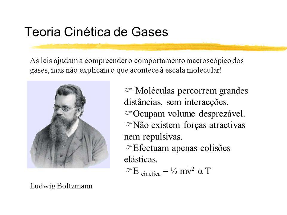 Teoria Cinética de Gases