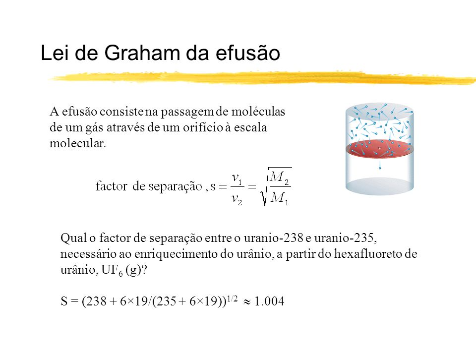 Lei de Graham da efusão A efusão consiste na passagem de moléculas de um gás através de um orifício à escala molecular.
