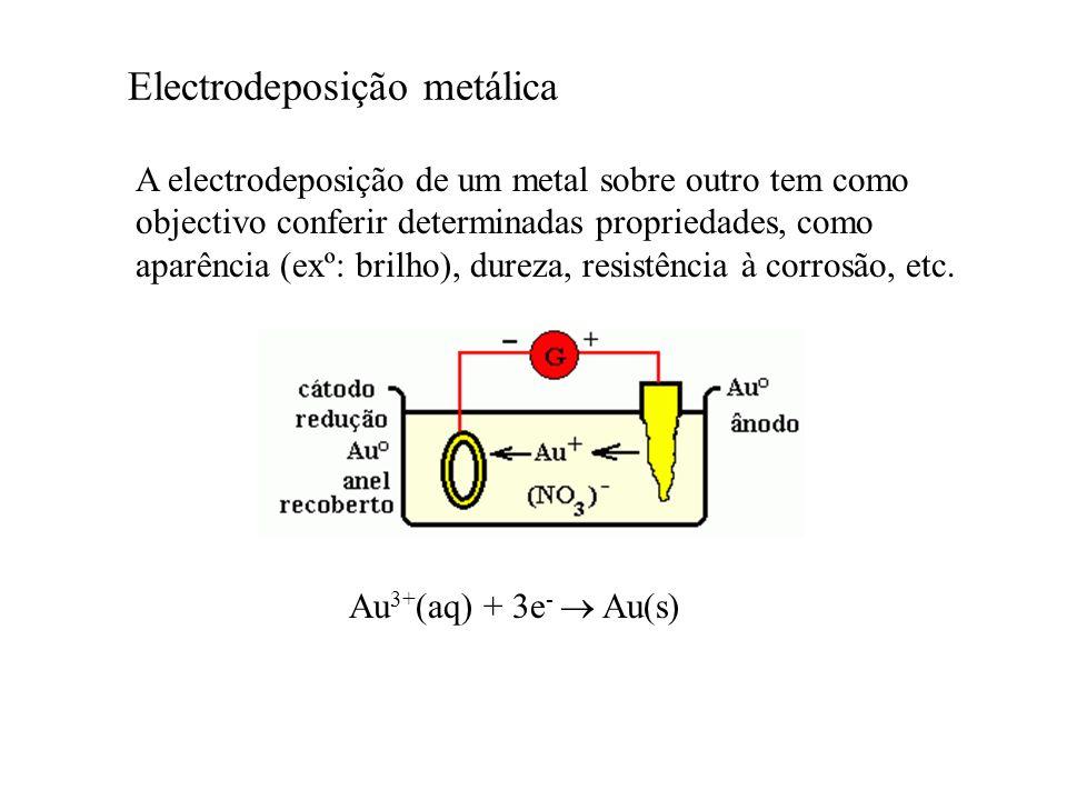 Electrodeposição metálica