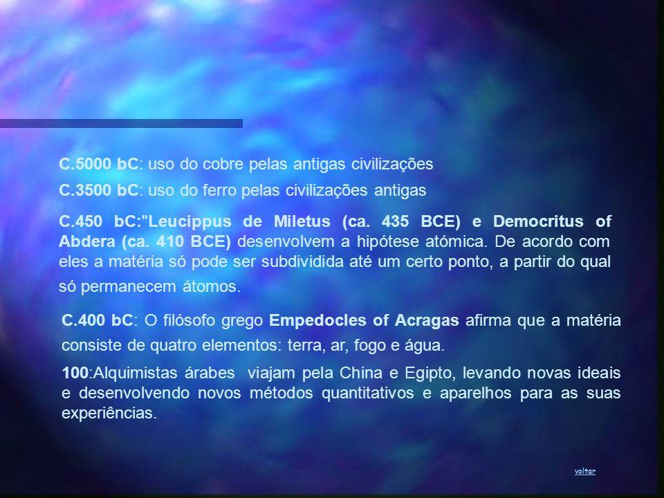 C.5000 bC: uso do cobre pelas antigas civilizações
