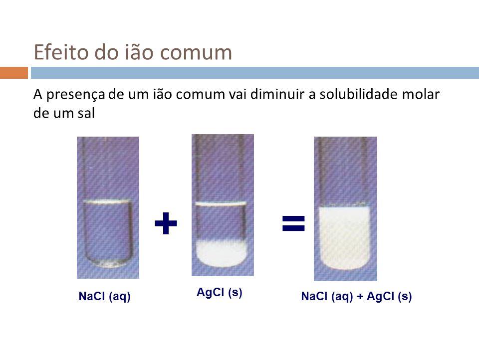 Efeito do ião comum A presença de um ião comum vai diminuir a solubilidade molar de um sal. AgCl (s)