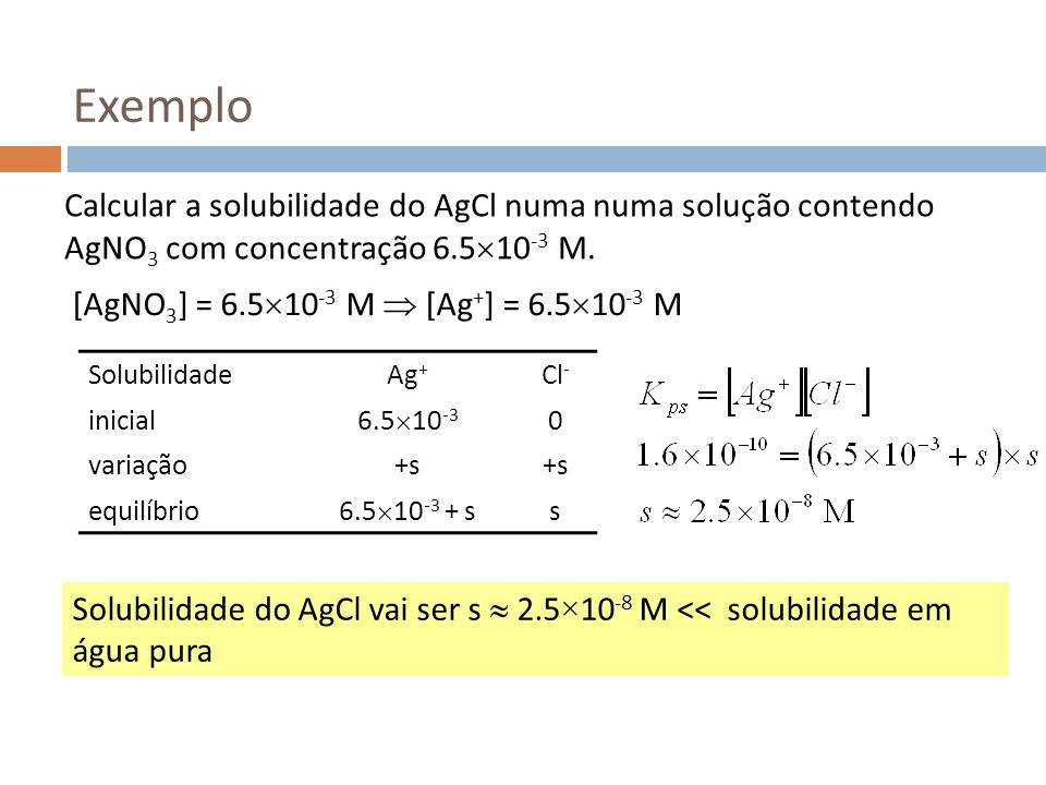 Exemplo Calcular a solubilidade do AgCl numa numa solução contendo AgNO3 com concentração 6.510-3 M.