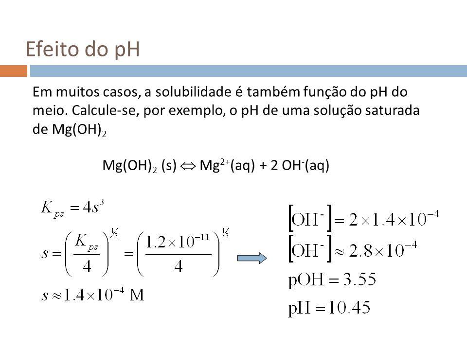 Efeito do pH Em muitos casos, a solubilidade é também função do pH do meio. Calcule-se, por exemplo, o pH de uma solução saturada de Mg(OH)2.