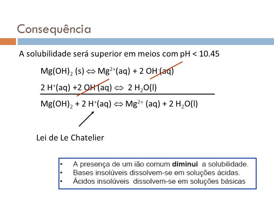 Consequência A solubilidade será superior em meios com pH < 10.45