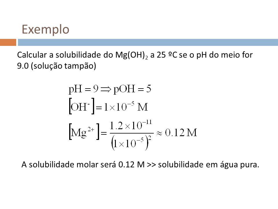 Exemplo Calcular a solubilidade do Mg(OH)2 a 25 ºC se o pH do meio for 9.0 (solução tampão)