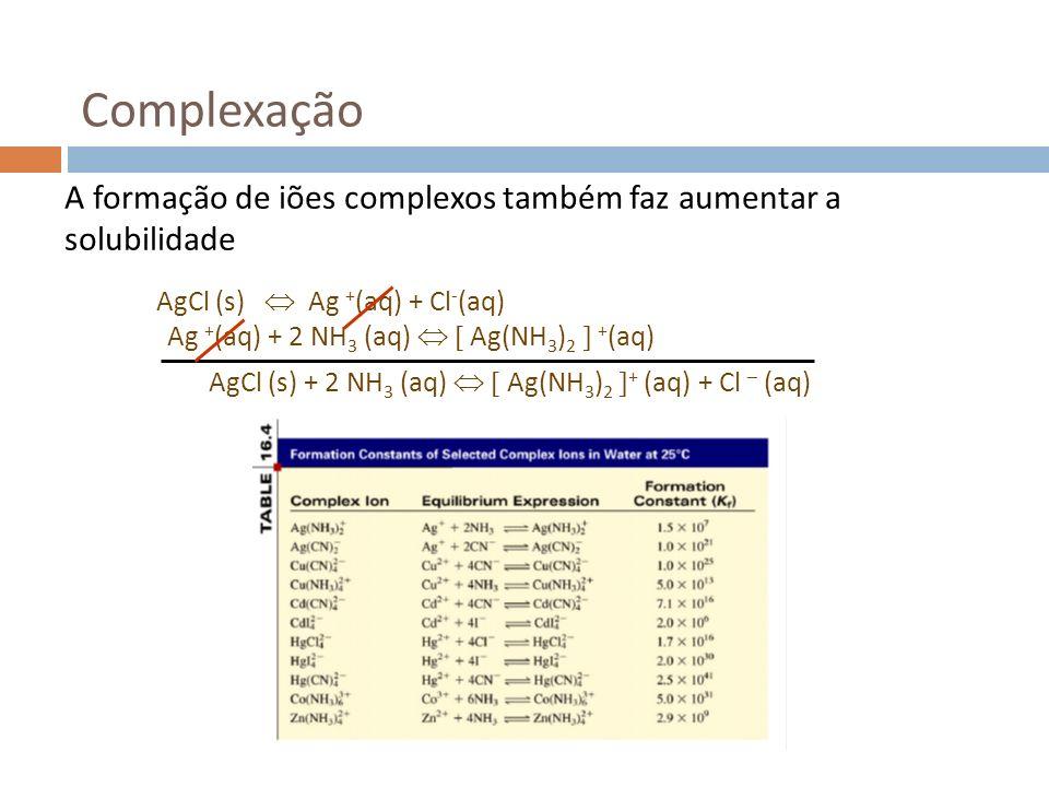 AgCl (s) + 2 NH3 (aq)   Ag(NH3)2 + (aq) + Cl – (aq)