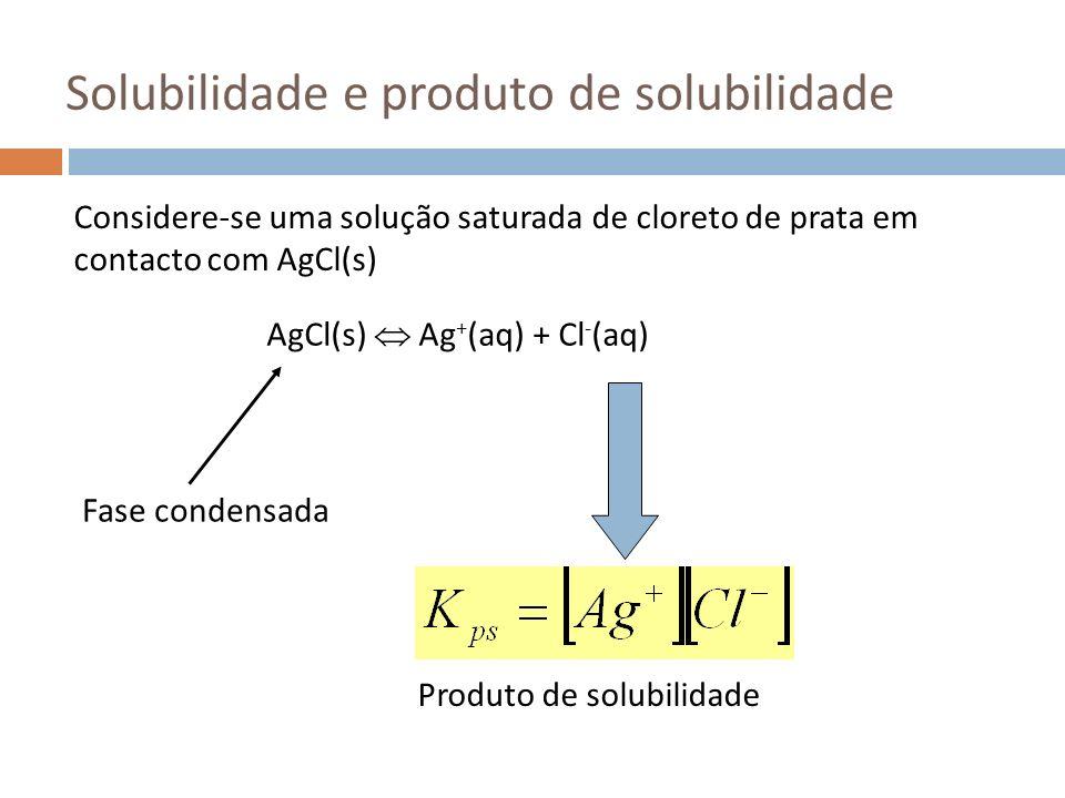 Solubilidade e produto de solubilidade