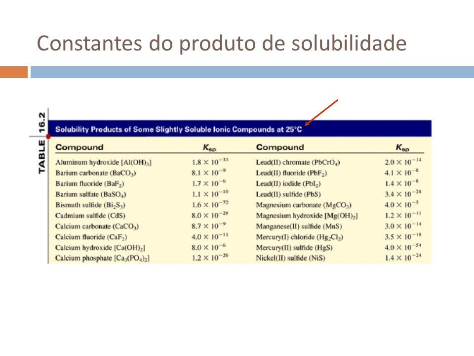 Constantes do produto de solubilidade