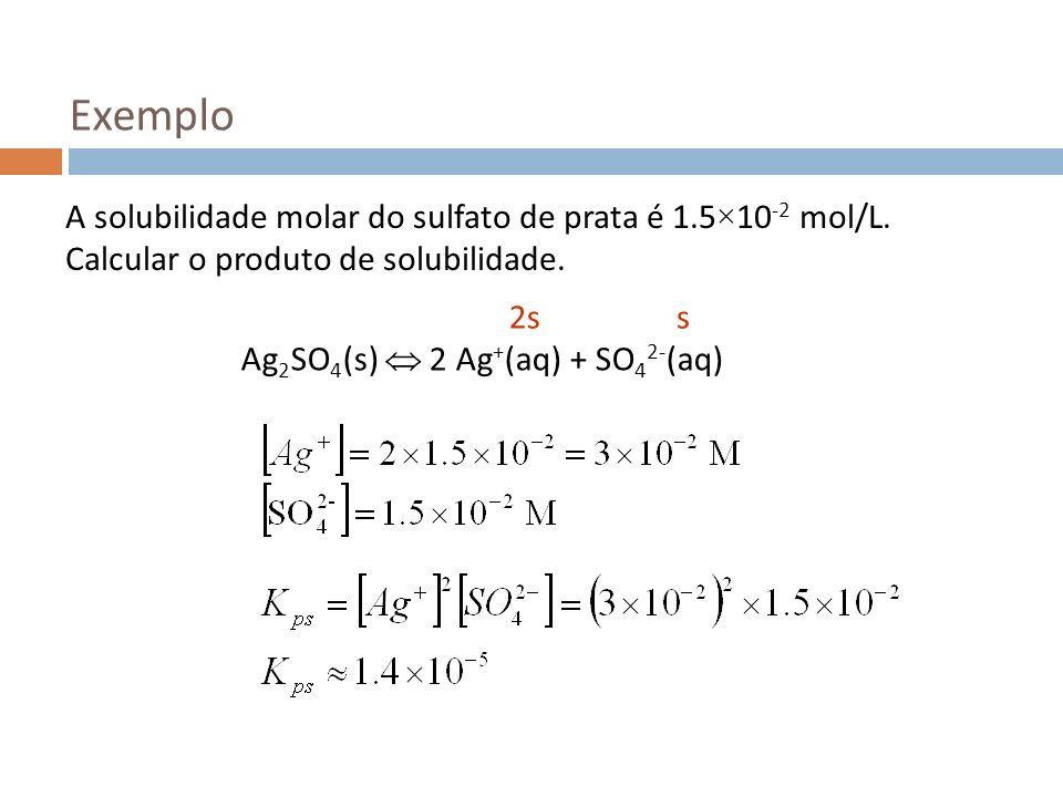 Exemplo A solubilidade molar do sulfato de prata é 1.5×10-2 mol/L. Calcular o produto de solubilidade.
