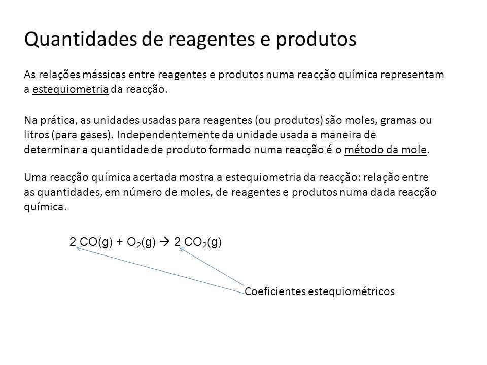 Quantidades de reagentes e produtos