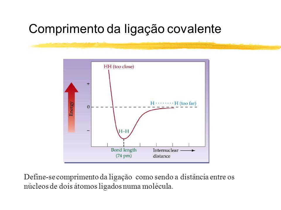 Comprimento da ligação covalente