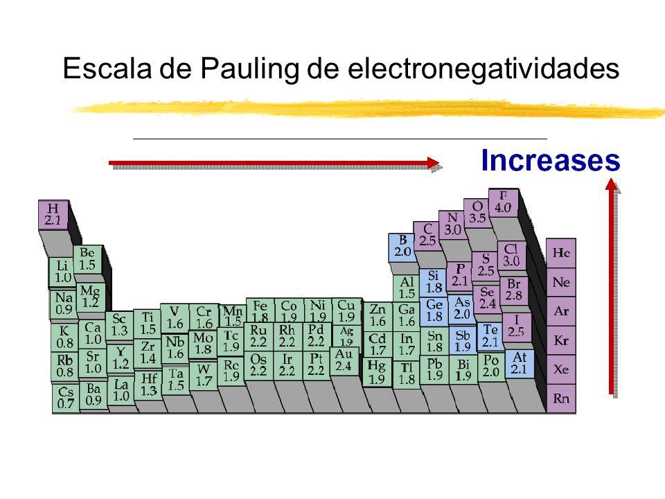 Escala de Pauling de electronegatividades