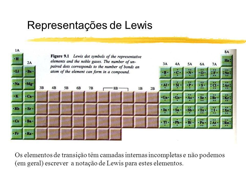 Representações de Lewis