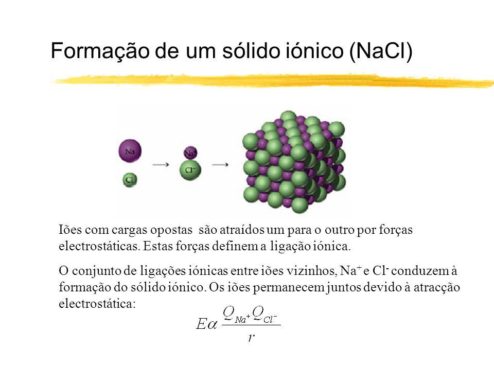 Formação de um sólido iónico (NaCl)