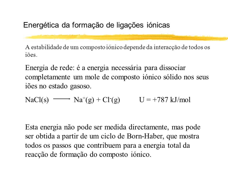 Energética da formação de ligações iónicas