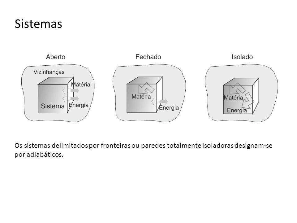 Sistemas Os sistemas delimitados por fronteiras ou paredes totalmente isoladoras designam-se por adiabáticos.