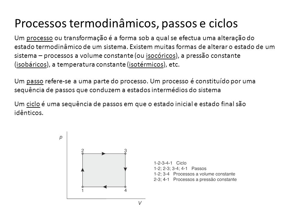 Processos termodinâmicos, passos e ciclos