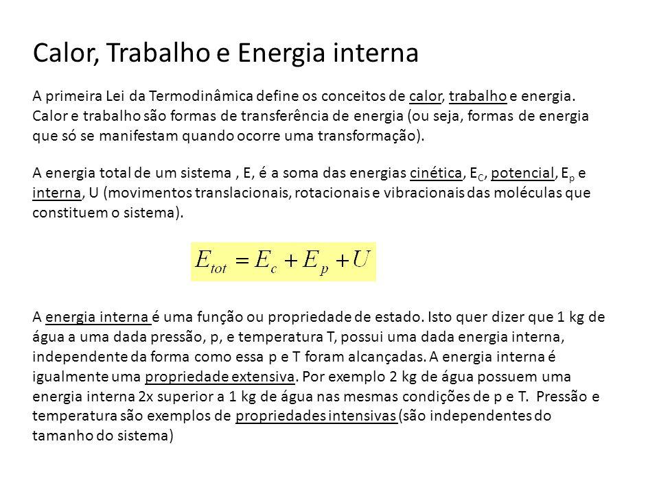 Calor, Trabalho e Energia interna