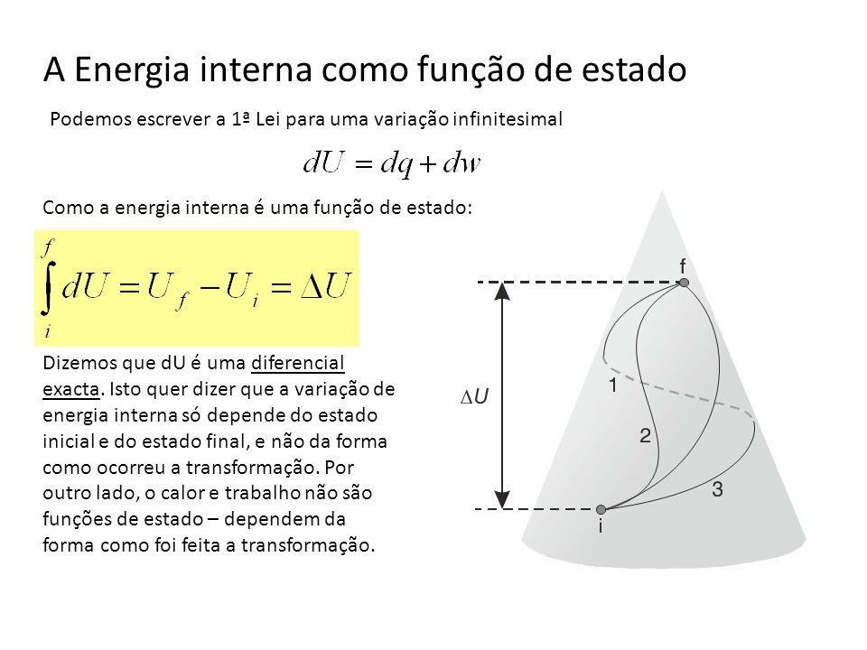 A Energia interna como função de estado