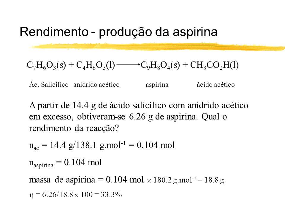 Rendimento - produção da aspirina