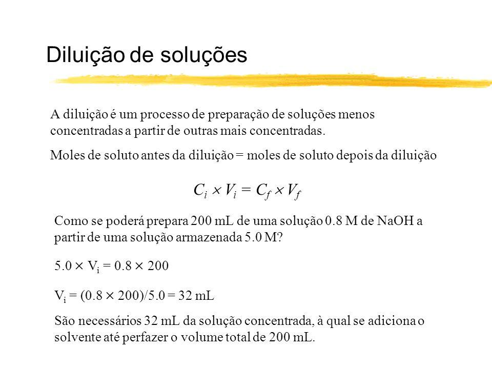 Diluição de soluções Ci  Vi = Cf  Vf